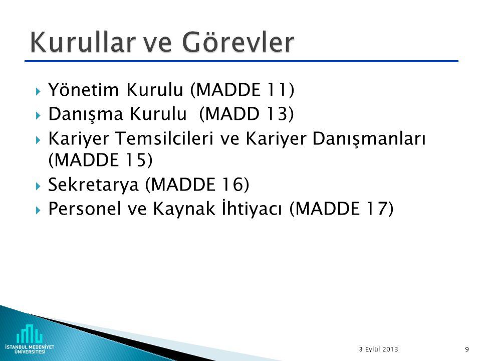  Yönetim Kurulu (MADDE 11)  Danışma Kurulu (MADD 13)  Kariyer Temsilcileri ve Kariyer Danışmanları (MADDE 15)  Sekretarya (MADDE 16)  Personel ve