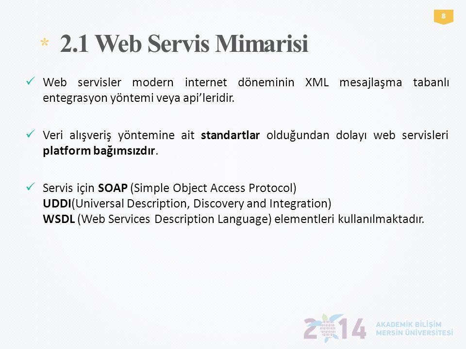 * 2.1 Web Servis Mimarisi 8  Web servisler modern internet döneminin XML mesajlaşma tabanlı entegrasyon yöntemi veya api'leridir.  Veri alışveriş yö