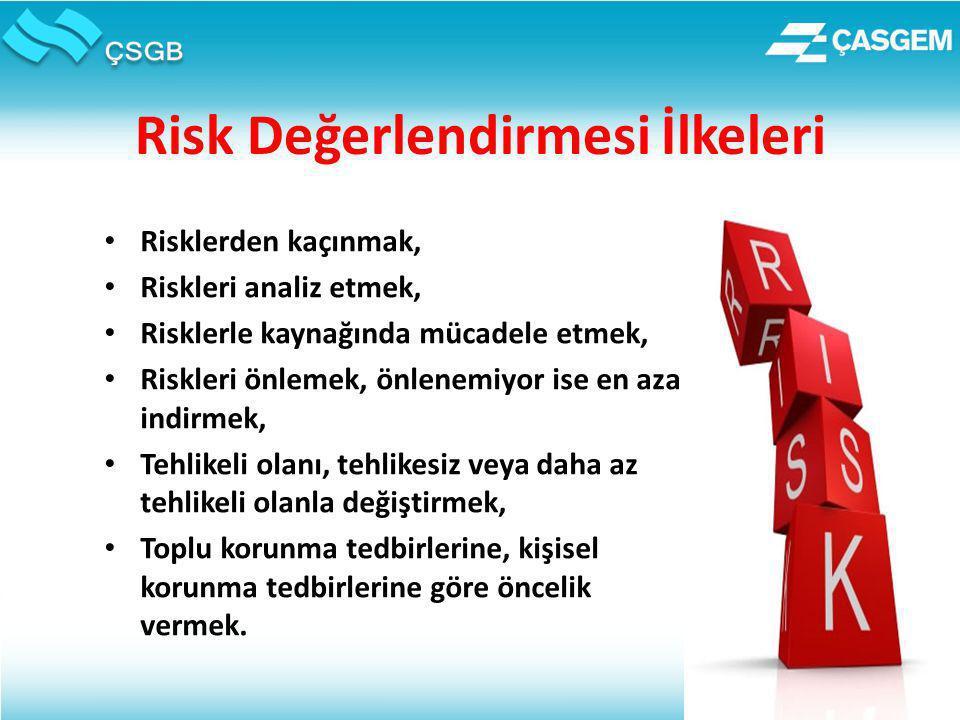 30 Risk Değerlendirmesi İlkeleri • Risklerden kaçınmak, • Riskleri analiz etmek, • Risklerle kaynağında mücadele etmek, • Riskleri önlemek, önlenemiyor ise en aza indirmek, • Tehlikeli olanı, tehlikesiz veya daha az tehlikeli olanla değiştirmek, • Toplu korunma tedbirlerine, kişisel korunma tedbirlerine göre öncelik vermek.