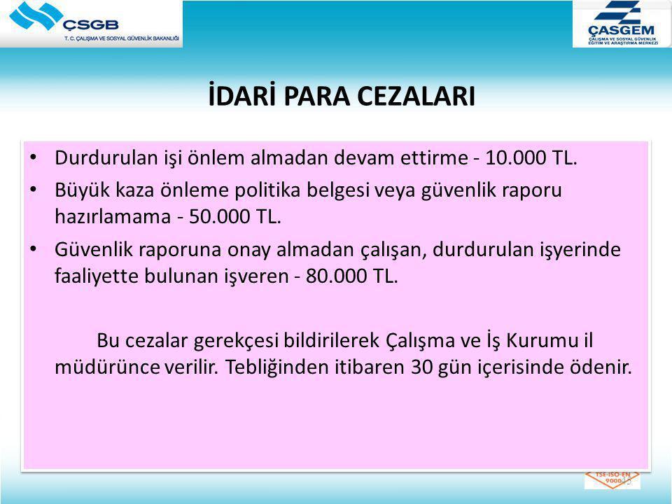 İDARİ PARA CEZALARI • Durdurulan işi önlem almadan devam ettirme - 10.000 TL.