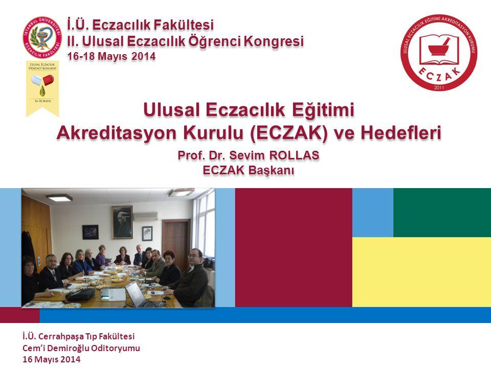 Sunum Planı  ECZAK: Kuruluşu ve Örgüt Yapısı  Türkiye Ulusal Eczacılık Lisans Eğitimi Programı Akreditasyon Standartları ve Kılavuzları  ECZAK: Akreditasyon Süreci  ECZAK: Hedefleri  Sonuç