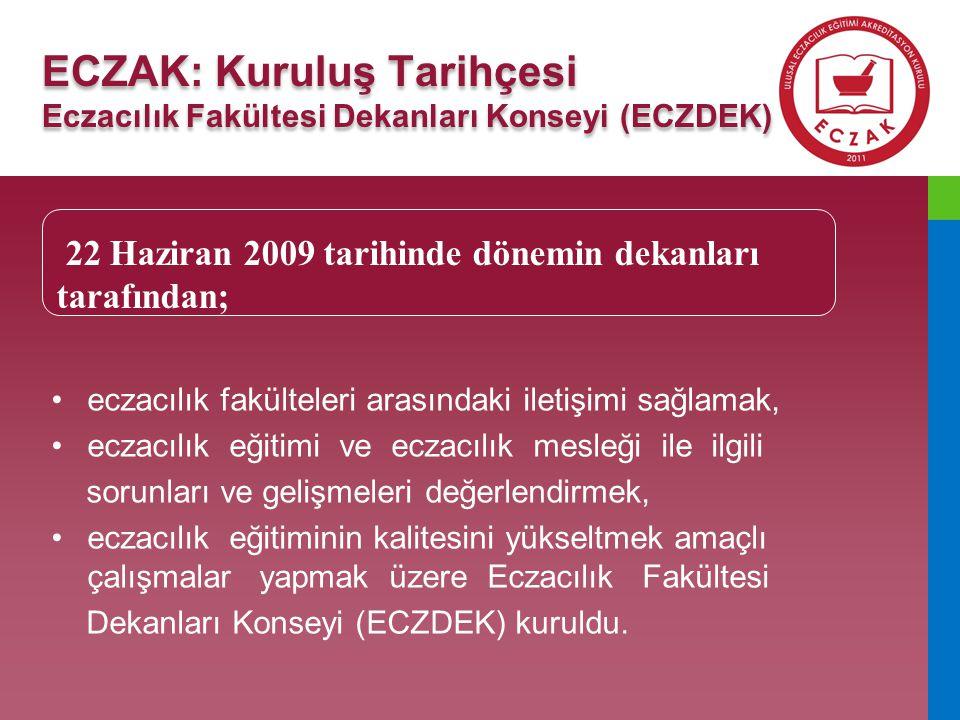ECZAK: Kuruluş Tarihçesi Eylül 2011 •ECZAK, ECZDEK tarafından eczacılık eğitim programlarının ulusal standartlar çerçevesinde değerlendirilmesi için bağımsız bir kurul olarak oluşturuldu.