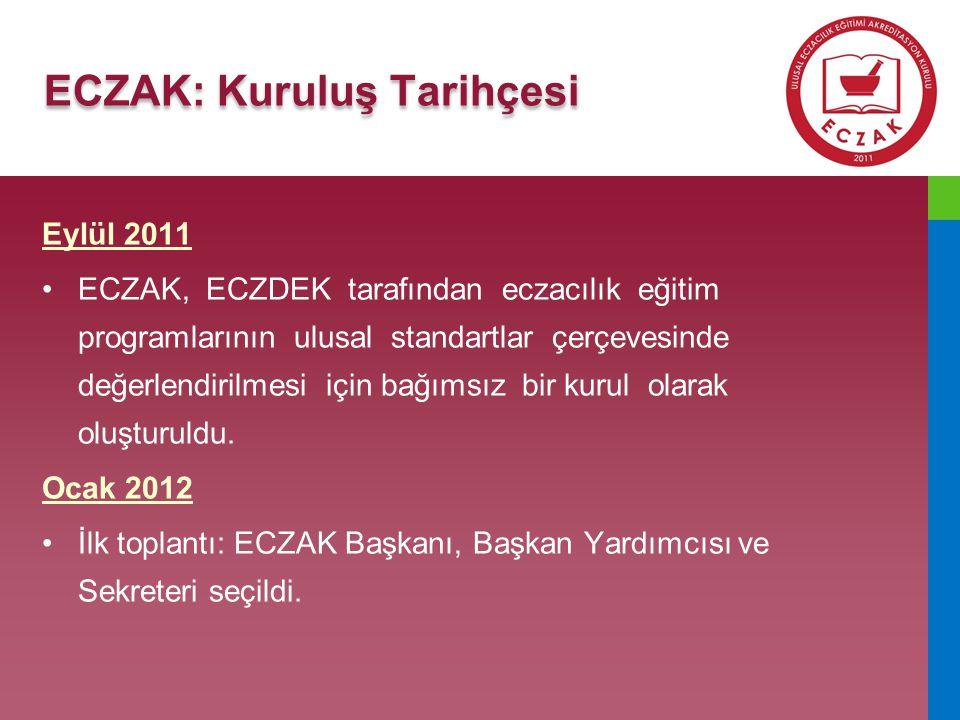 ECZAK: Kuruluş Tarihçesi Nisan 2012 •Standartları Belirleme ve Geliştirme Komisyonu (SBGK) ve Danışmanlık ve Eğitim Komisyonu (DEK) kuruldu.