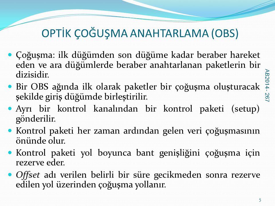 OPTİK ÇOĞUŞMA ANAHTARLAMA (OBS) AB2014 - 267 6