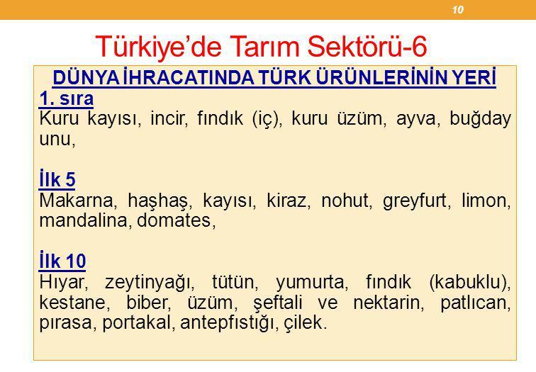 Türkiye'de Tarım Sektörü-6 DÜNYA İHRACATINDA TÜRK ÜRÜNLERİNİN YERİ 1. sıra Kuru kayısı, incir, fındık (iç), kuru üzüm, ayva, buğday unu, İlk 5 Makarna