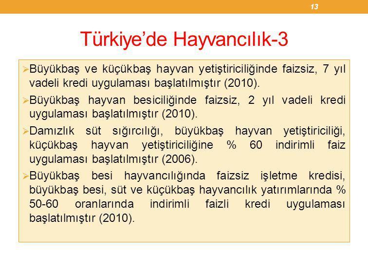 Türkiye'de Hayvancılık-3  Büyükbaş ve küçükbaş hayvan yetiştiriciliğinde faizsiz, 7 yıl vadeli kredi uygulaması başlatılmıştır (2010).  Büyükbaş hay
