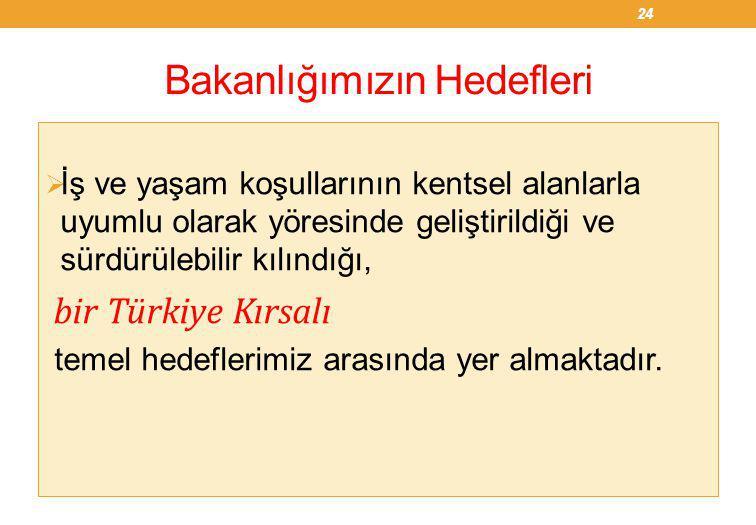 Bakanlığımızın Hedefleri  İş ve yaşam koşullarının kentsel alanlarla uyumlu olarak yöresinde geliştirildiği ve sürdürülebilir kılındığı, bir Türkiye Kırsalı temel hedeflerimiz arasında yer almaktadır.