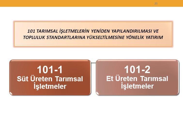 101-1 Süt Üreten Tarımsal İşletmeler 101-2 Et Üreten Tarımsal İşletmeler 35 101 TARIMSAL İŞLETMELERİN YENİDEN YAPILANDIRILMASI VE TOPLULUK STANDARTLARINA YÜKSELTİLMESİNE YÖNELİK YATIRIM
