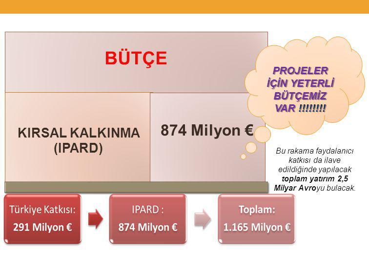 BÜTÇE KIRSAL KALKINMA (IPARD) 874 Milyon € Bu rakama faydalanıcı katkısı da ilave edildiğinde yapılacak toplam yatırım 2,5 Milyar Avroyu bulacak. PROJ