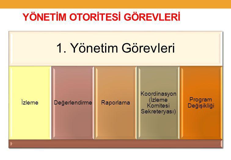 YÖNETİM OTORİTESİ GÖREVLERİ 1.