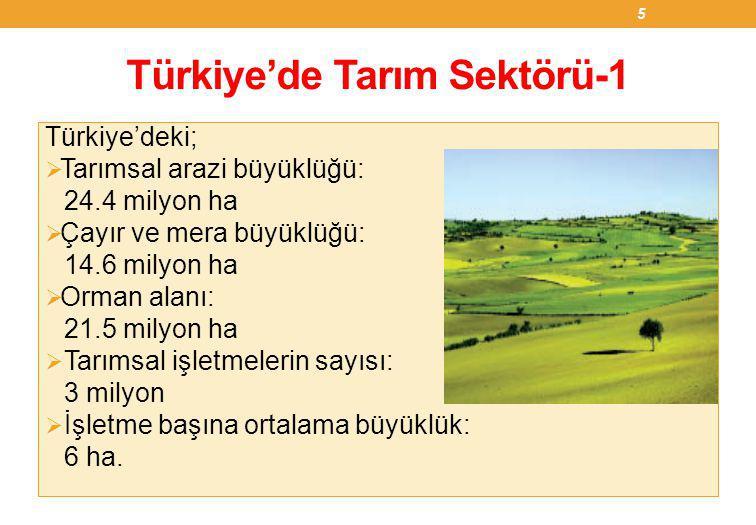 Türkiye'deki;  Tarımsal arazi büyüklüğü: 24.4 milyon ha  Çayır ve mera büyüklüğü: 14.6 milyon ha  Orman alanı: 21.5 milyon ha  Tarımsal işletmeler