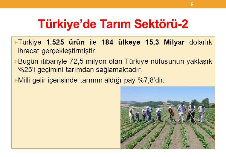 Türkiye'de Tarım Sektörü-2  Türkiye 1.525 ürün ile 184 ülkeye 15,3 Milyar dolarlık ihracat gerçekleştirmiştir.  Bugün itibariyle 72,5 milyon olan Tü
