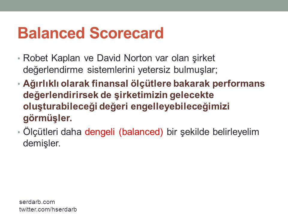 serdarb.com twitter.com/hserdarb Balanced Scorecard • Bu dengeyi 4 ana başlıkta toplamışlar; • Finansal • Müşteri • İç süreç • Öğrenme ve gelişme