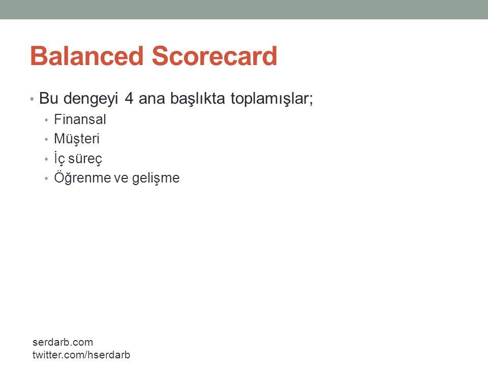 serdarb.com twitter.com/hserdarb Balanced Scorecard • Sadece bir ölçü sistemi olarak görülmemelidir.