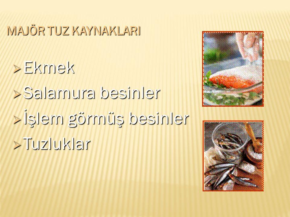  Ekmek  Salamura besinler  İşlem görmüş besinler  Tuzluklar MAJÖR TUZ KAYNAKLARI MAJÖR TUZ KAYNAKLARI