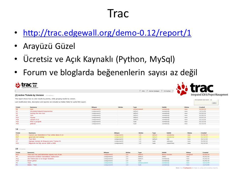 Trac • http://trac.edgewall.org/demo-0.12/report/1 http://trac.edgewall.org/demo-0.12/report/1 • Arayüzü Güzel • Ücretsiz ve Açık Kaynaklı (Python, MySql) • Forum ve bloglarda beğenenlerin sayısı az değil