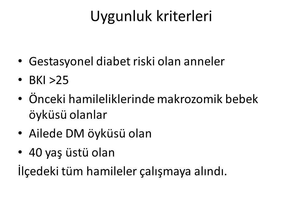 Uygunluk kriterleri • Gestasyonel diabet riski olan anneler • BKI >25 • Önceki hamileliklerinde makrozomik bebek öyküsü olanlar • Ailede DM öyküsü ola