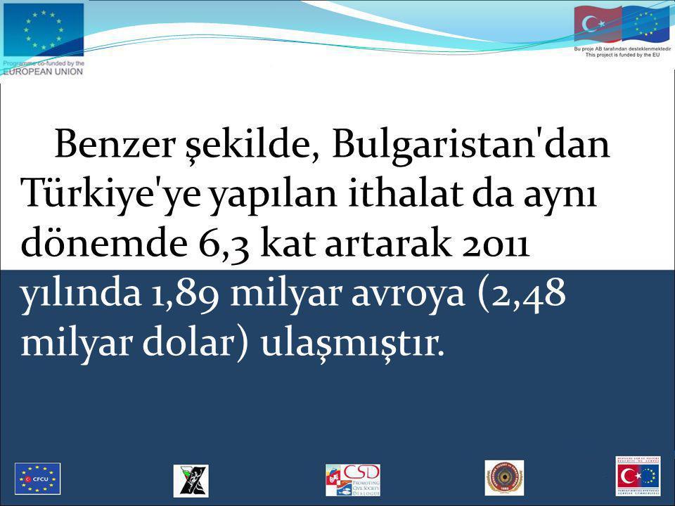 Benzer şekilde, Bulgaristan'dan Türkiye'ye yapılan ithalat da aynı dönemde 6,3 kat artarak 2011 yılında 1,89 milyar avroya (2,48 milyar dolar) ulaşmış