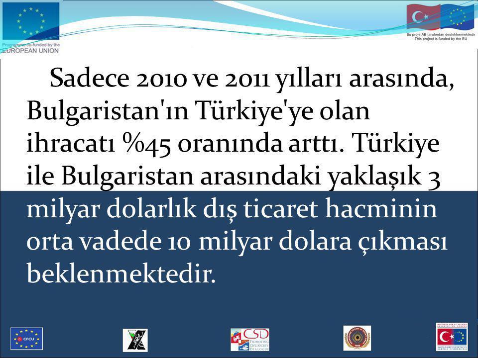 Sadece 2010 ve 2011 yılları arasında, Bulgaristan'ın Türkiye'ye olan ihracatı %45 oranında arttı. Türkiye ile Bulgaristan arasındaki yaklaşık 3 milyar
