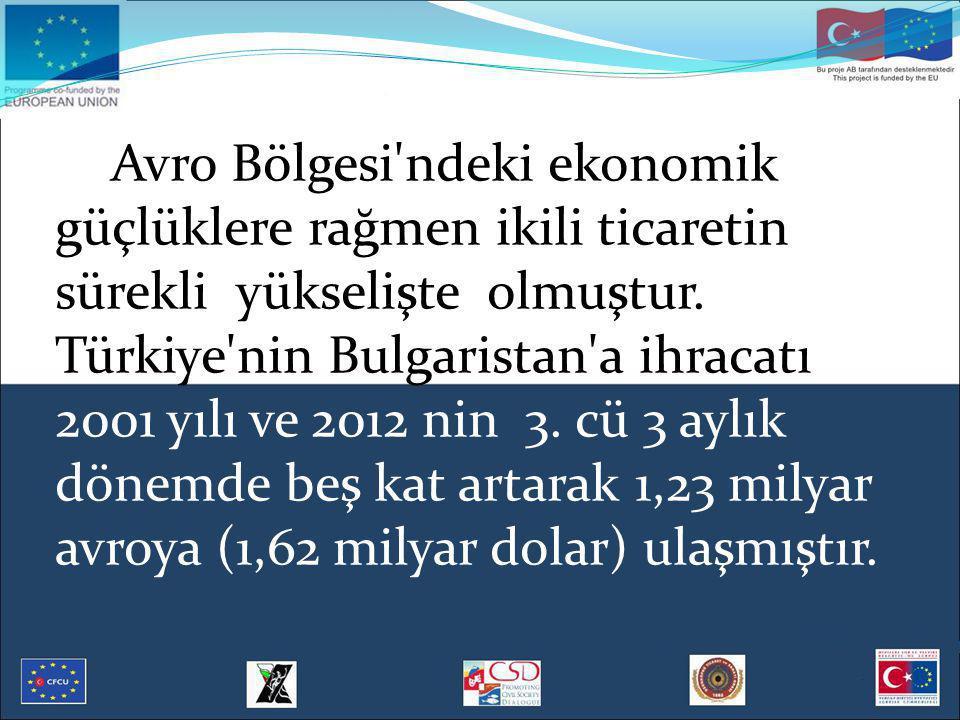 Avro Bölgesi'ndeki ekonomik güçlüklere rağmen ikili ticaretin sürekli yükselişte olmuştur. Türkiye'nin Bulgaristan'a ihracatı 2001 yılı ve 2012 nin 3.