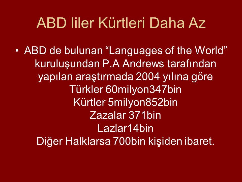 ABD liler Kürtleri Daha Az •ABD de bulunan Languages of the World kuruluşundan P.A Andrews tarafından yapılan araştırmada 2004 yılına göre Türkler 60milyon347bin Kürtler 5milyon852bin Zazalar 371bin Lazlar14bin Diğer Halklarsa 700bin kişiden ibaret.