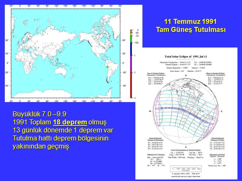 11 Temmuz 1991 Tam Güneş Tutulması Büyüklük 7.0 –9.9 1991 Toplam 18 deprem olmuş 13 günlük dönemde 1 deprem var Tutulma hattı deprem bölgesinin yakını