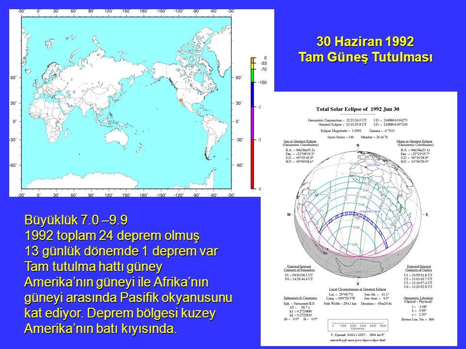 30 Haziran 1992 Tam Güneş Tutulması Büyüklük 7.0 –9.9 1992 toplam 24 deprem olmuş 13 günlük dönemde 1 deprem var Tam tutulma hattı güney Amerika'nın g