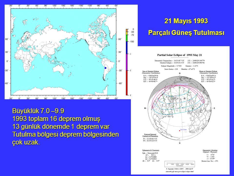 21 Mayıs 1993 Parçalı Güneş Tutulması Büyüklük 7.0 –9.9 1993 toplam 16 deprem olmuş 13 günlük dönemde 1 deprem var Tutulma bölgesi deprem bölgesinden