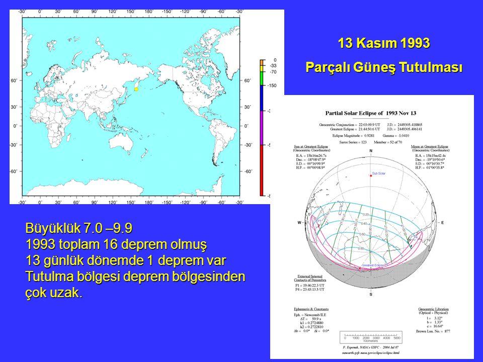 13 Kasım 1993 Parçalı Güneş Tutulması Büyüklük 7.0 –9.9 1993 toplam 16 deprem olmuş 13 günlük dönemde 1 deprem var Tutulma bölgesi deprem bölgesinden