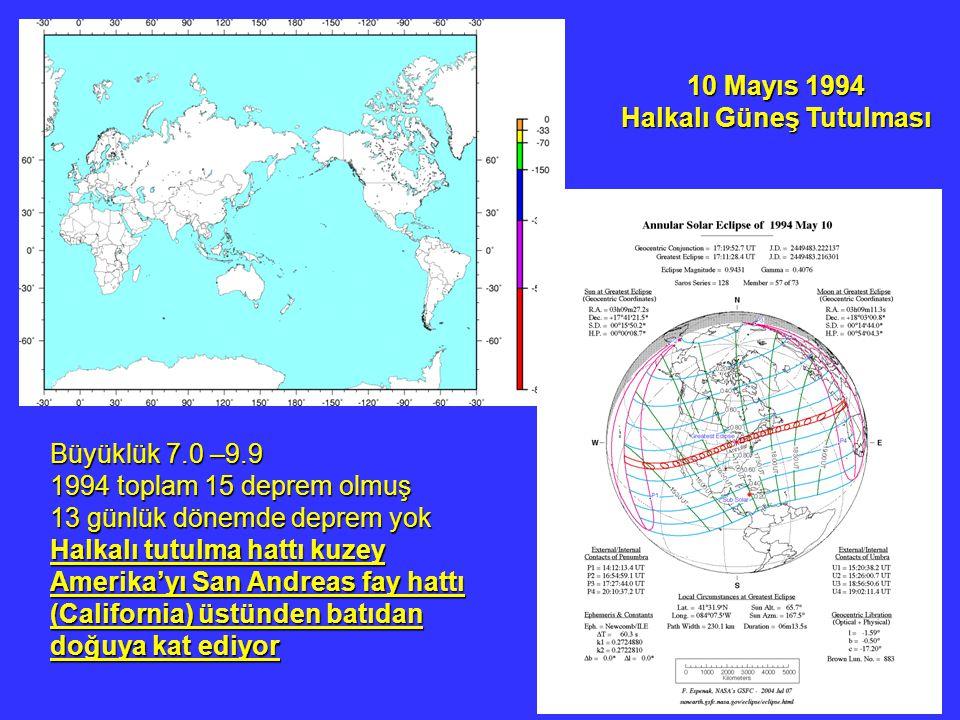 10 Mayıs 1994 Halkalı Güneş Tutulması Büyüklük 7.0 –9.9 1994 toplam 15 deprem olmuş 13 günlük dönemde deprem yok Halkalı tutulma hattı kuzey Amerika'y