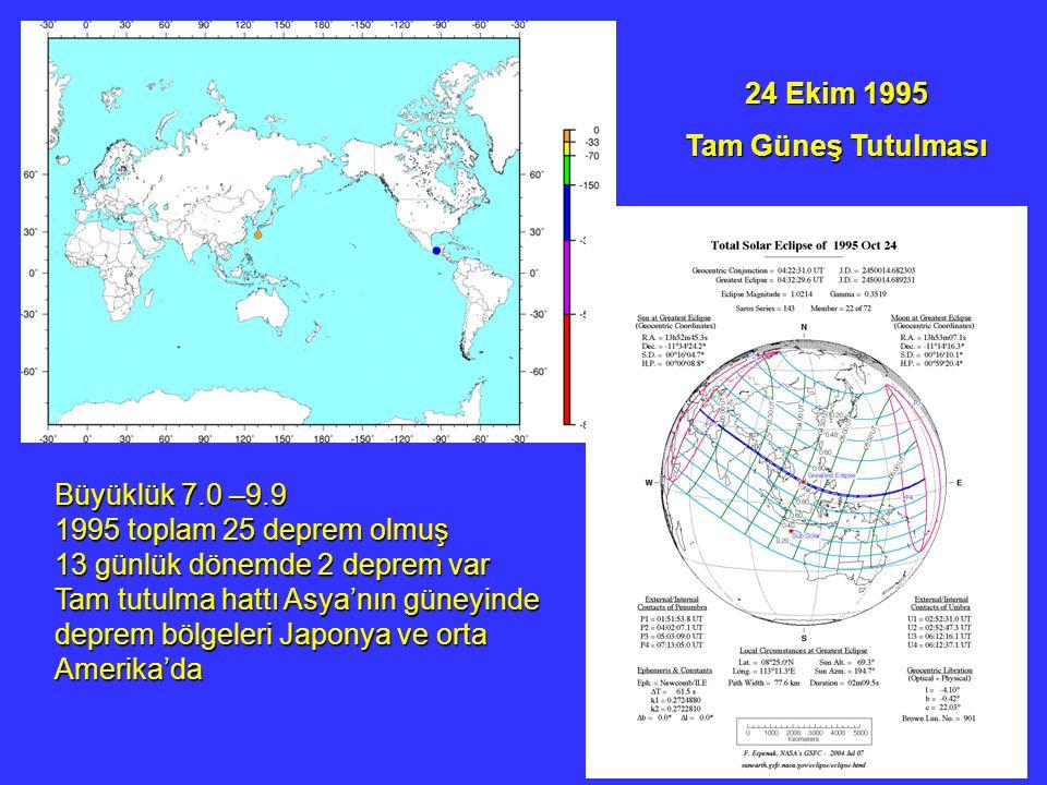 24 Ekim 1995 Tam Güneş Tutulması Büyüklük 7.0 –9.9 1995 toplam 25 deprem olmuş 13 günlük dönemde 2 deprem var Tam tutulma hattı Asya'nın güneyinde dep