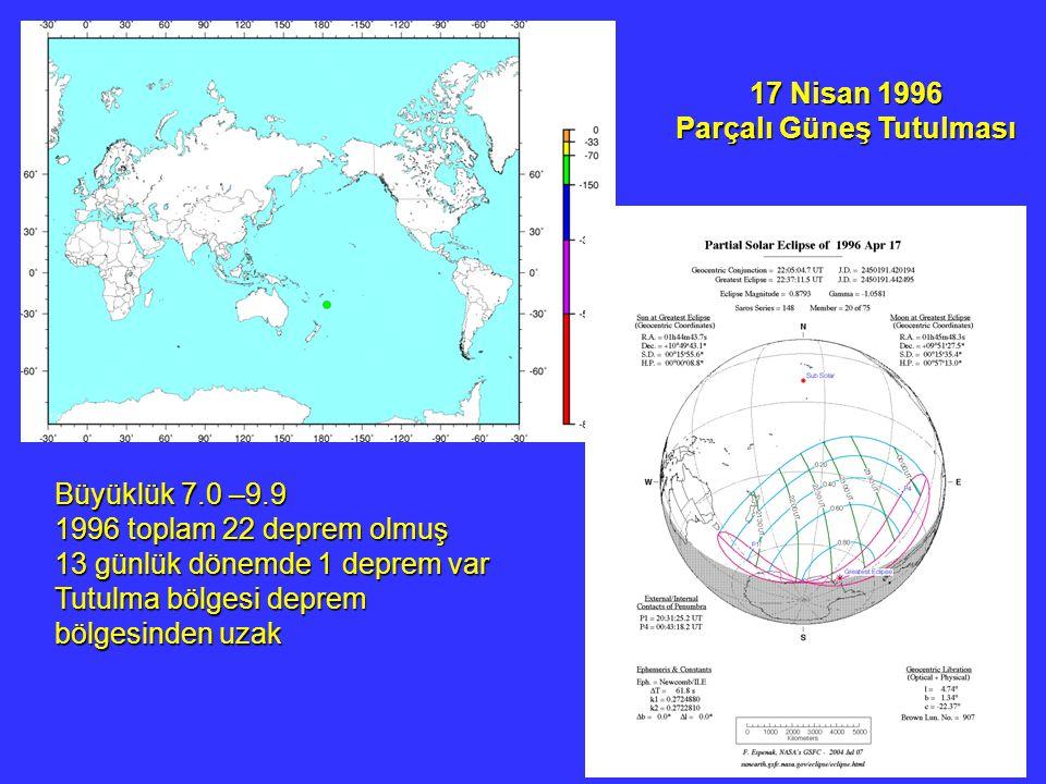 17 Nisan 1996 Parçalı Güneş Tutulması Büyüklük 7.0 –9.9 1996 toplam 22 deprem olmuş 13 günlük dönemde 1 deprem var Tutulma bölgesi deprem bölgesinden