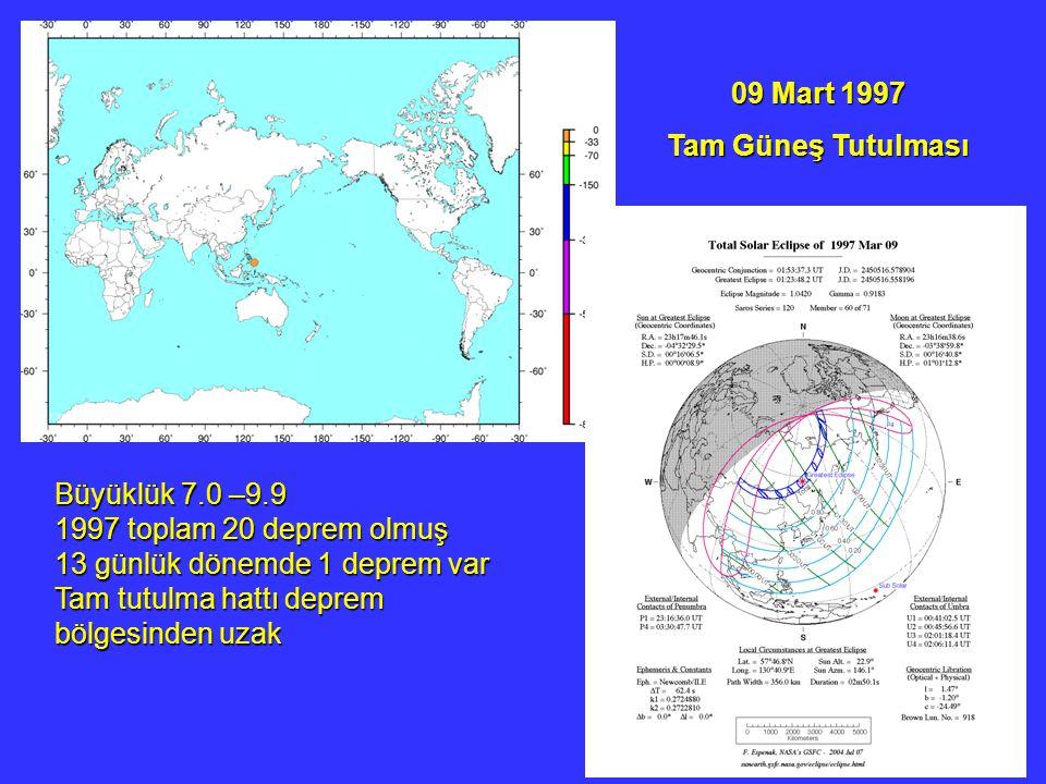 09 Mart 1997 Tam Güneş Tutulması Büyüklük 7.0 –9.9 1997 toplam 20 deprem olmuş 13 günlük dönemde 1 deprem var Tam tutulma hattı deprem bölgesinden uza