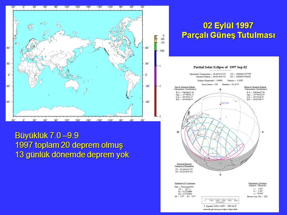 02 Eylül 1997 Parçalı Güneş Tutulması Büyüklük 7.0 –9.9 1997 toplam 20 deprem olmuş 13 günlük dönemde deprem yok