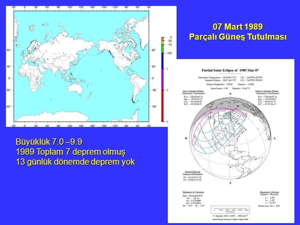 07 Mart 1989 Parçalı Güneş Tutulması Büyüklük 7.0 –9.9 1989 Toplam 7 deprem olmuş 13 günlük dönemde deprem yok