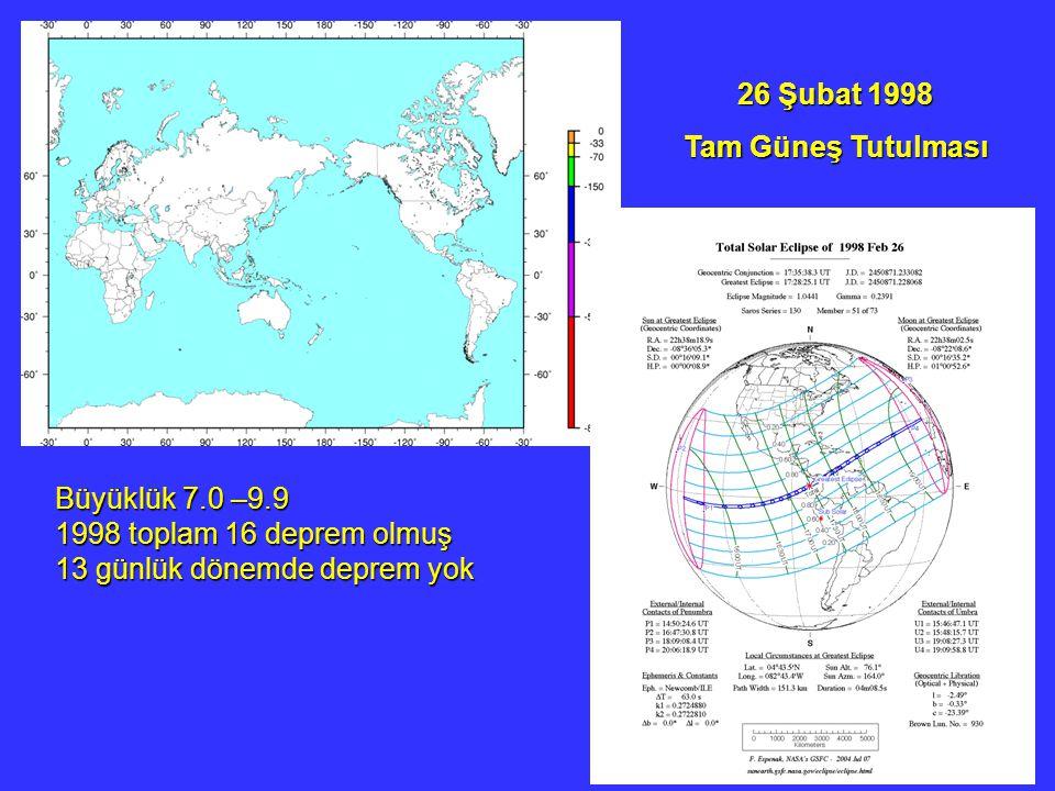 26 Şubat 1998 Tam Güneş Tutulması Büyüklük 7.0 –9.9 1998 toplam 16 deprem olmuş 13 günlük dönemde deprem yok