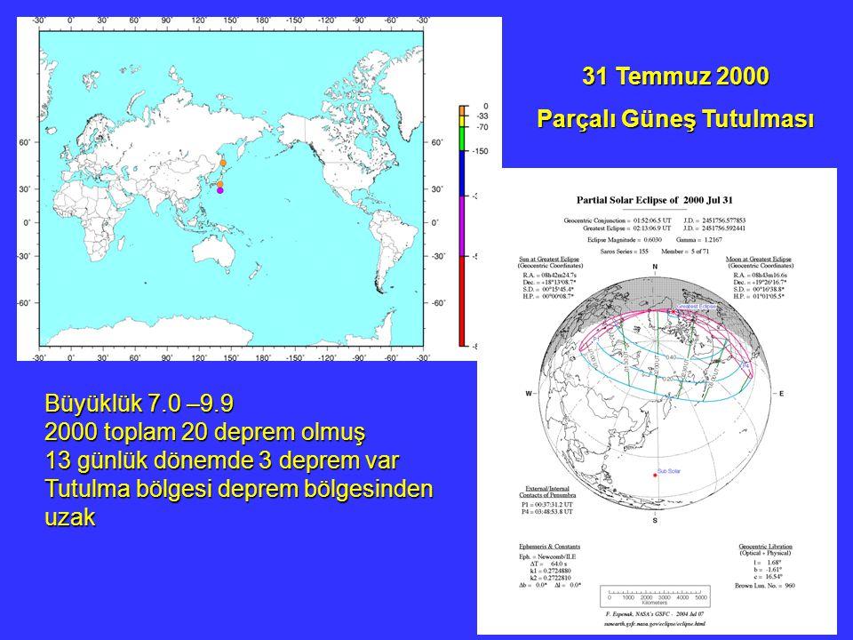 31 Temmuz 2000 Parçalı Güneş Tutulması Büyüklük 7.0 –9.9 2000 toplam 20 deprem olmuş 13 günlük dönemde 3 deprem var Tutulma bölgesi deprem bölgesinden