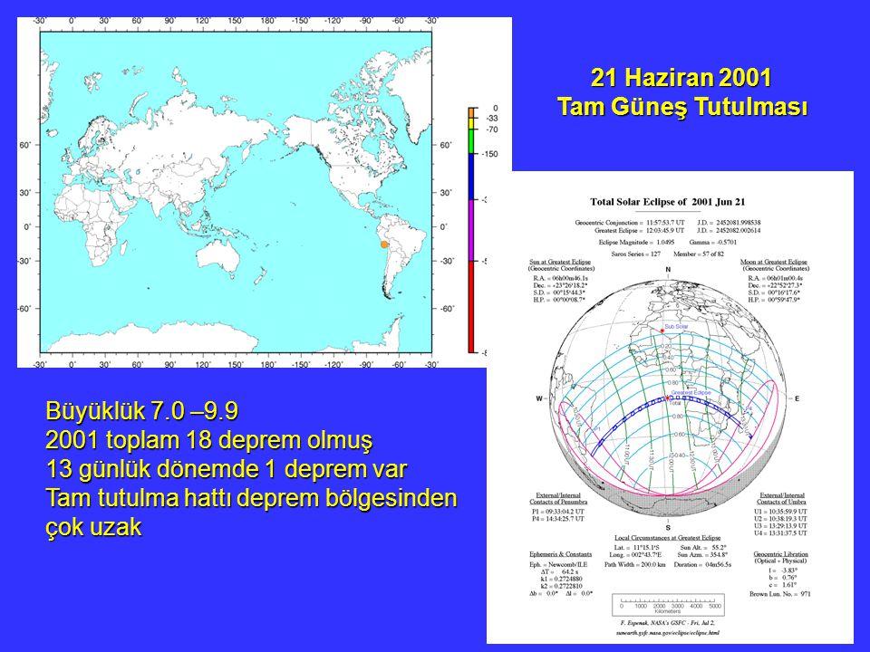 21 Haziran 2001 Tam Güneş Tutulması Büyüklük 7.0 –9.9 2001 toplam 18 deprem olmuş 13 günlük dönemde 1 deprem var Tam tutulma hattı deprem bölgesinden