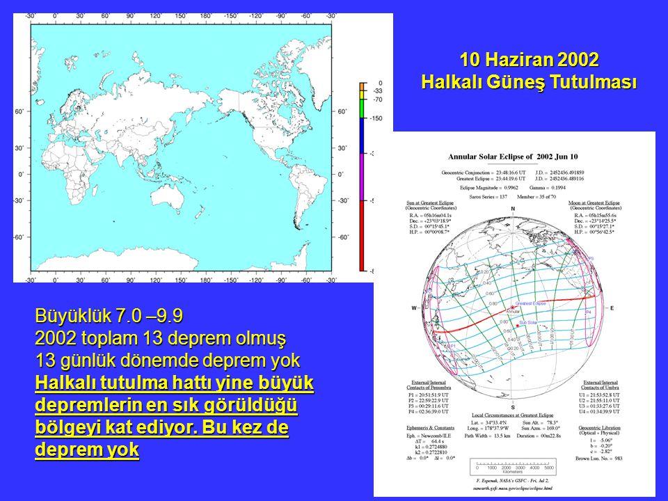 10 Haziran 2002 Halkalı Güneş Tutulması Büyüklük 7.0 –9.9 2002 toplam 13 deprem olmuş 13 günlük dönemde deprem yok Halkalı tutulma hattı yine büyük de