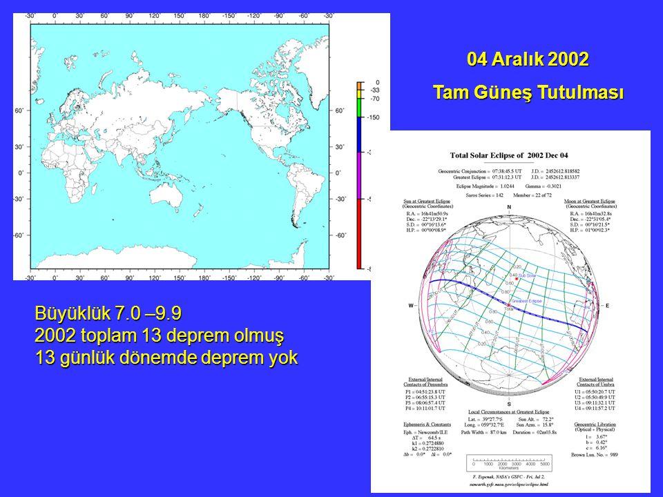 04 Aralık 2002 Tam Güneş Tutulması Büyüklük 7.0 –9.9 2002 toplam 13 deprem olmuş 13 günlük dönemde deprem yok