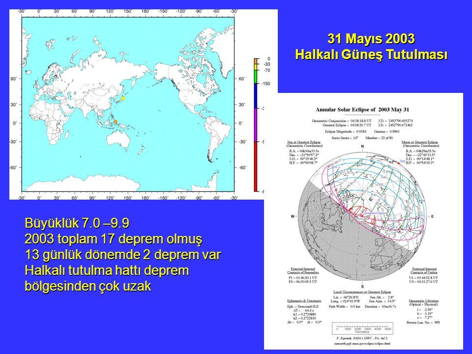 31 Mayıs 2003 Halkalı Güneş Tutulması Büyüklük 7.0 –9.9 2003 toplam 17 deprem olmuş 13 günlük dönemde 2 deprem var Halkalı tutulma hattı deprem bölges