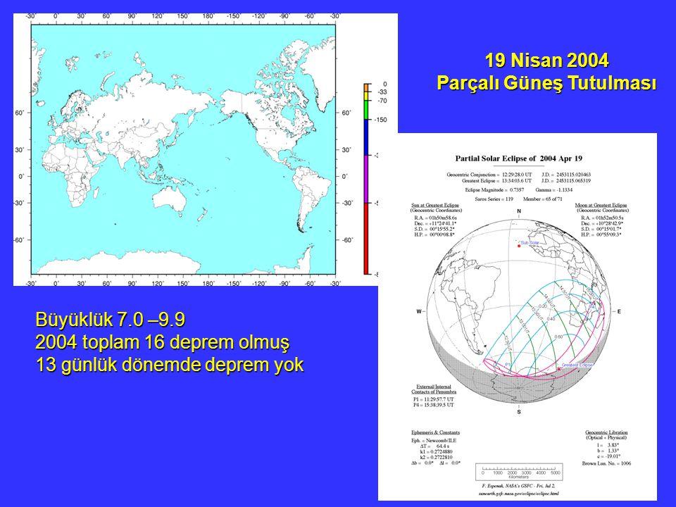 19 Nisan 2004 Parçalı Güneş Tutulması Büyüklük 7.0 –9.9 2004 toplam 16 deprem olmuş 13 günlük dönemde deprem yok