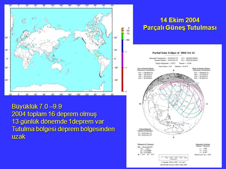 14 Ekim 2004 Parçalı Güneş Tutulması Büyüklük 7.0 –9.9 2004 toplam 16 deprem olmuş 13 günlük dönemde 1deprem var Tutulma bölgesi deprem bölgesinden uz