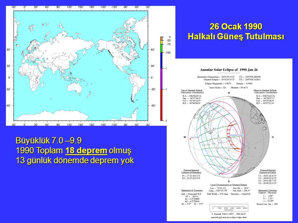 26 Ocak 1990 Halkalı Güneş Tutulması Büyüklük 7.0 –9.9 1990 Toplam 18 deprem olmuş 13 günlük dönemde deprem yok