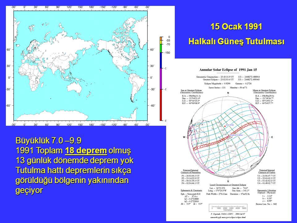 15 Ocak 1991 Halkalı Güneş Tutulması Büyüklük 7.0 –9.9 1991 Toplam 18 deprem olmuş 13 günlük dönemde deprem yok Tutulma hattı depremlerin sıkça görüld