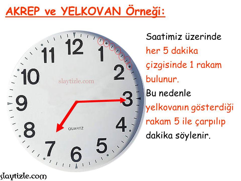 1 saatte 60 dakika olduğu için saatimiz kenarlardaki küçük çizgilerle 60 parçaya bölünmüştür. AKREP ve YELKOVAN Örneği: