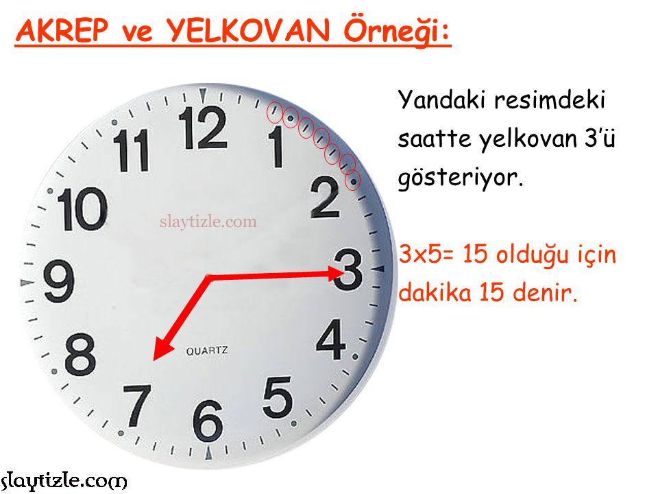 Saatimiz üzerinde her 5 dakika çizgisinde 1 rakam bulunur. Bu nedenle yelkovanın gösterdiği rakam 5 ile çarpılıp dakika söylenir. AKREP ve YELKOVAN Ör