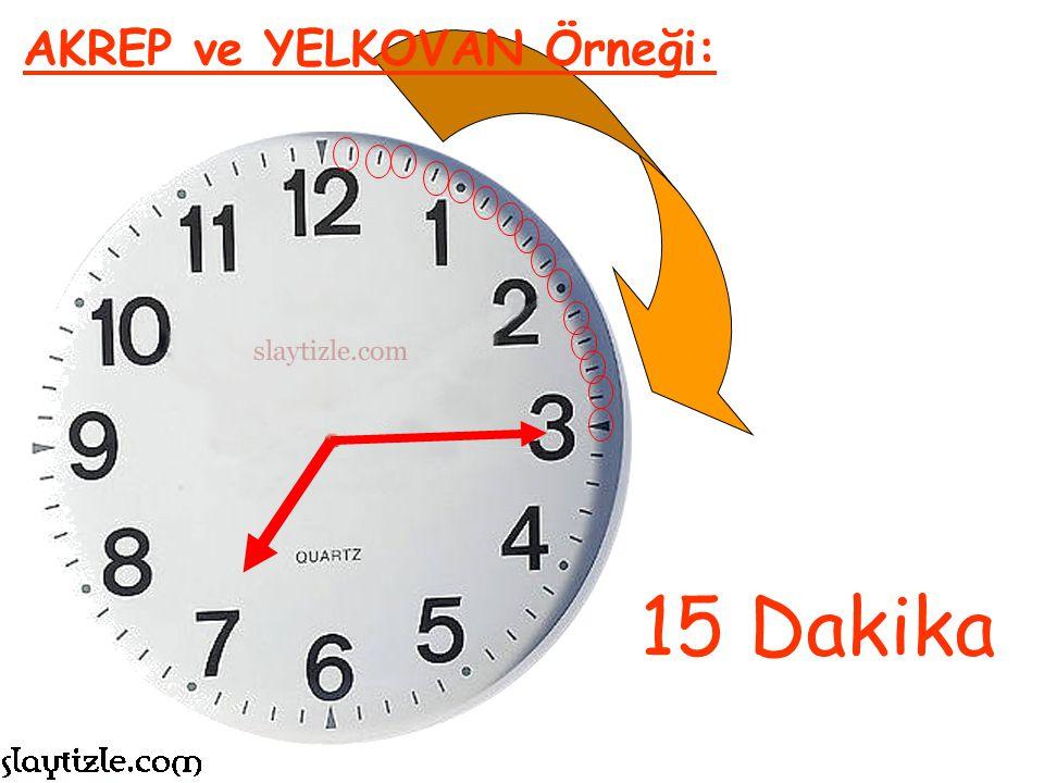 Yandaki resimdeki saatte yelkovan 3'ü gösteriyor. 3x5= 15 olduğu için dakika 15 denir. AKREP ve YELKOVAN Örneği: