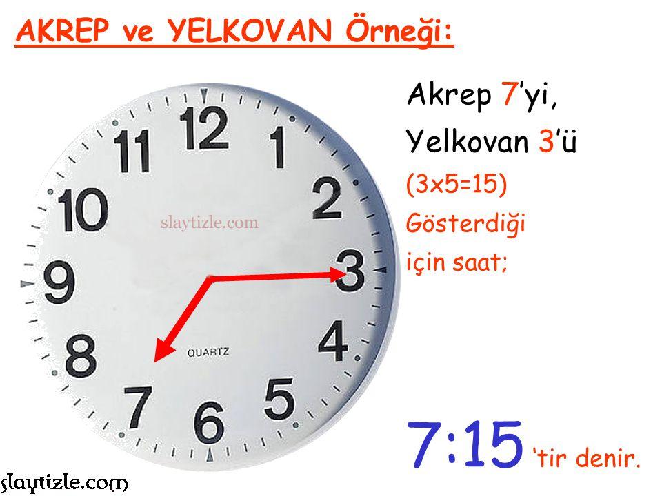 15 Dakika AKREP ve YELKOVAN Örneği: