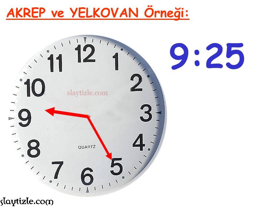 Akrep 7'yi, Yelkovan 3'ü (3x5=15) Gösterdiği için saat; 7:15 'tir denir. AKREP ve YELKOVAN Örneği: